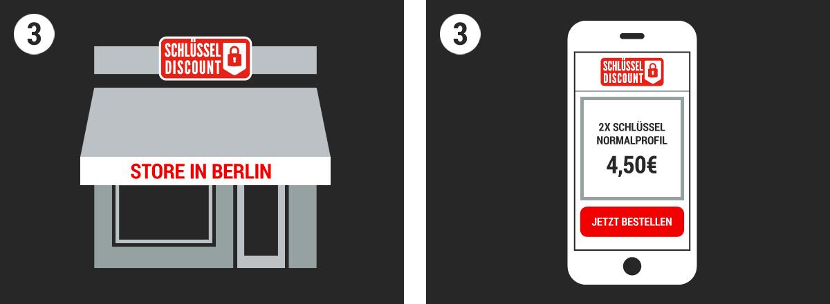 Im Store vorbei bringen oder online bestellen