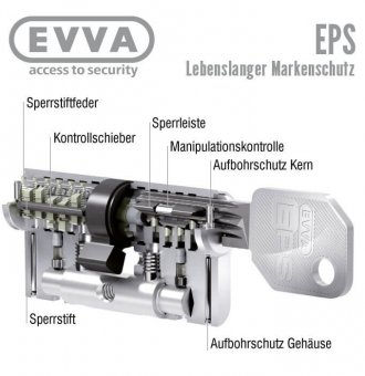 eps5-schliesszylinder